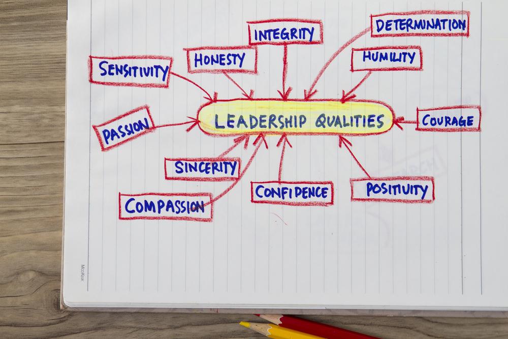 Leadership - Compassion & Humility