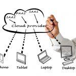 Cloud service models: SaaS, PaaS, & IaaS